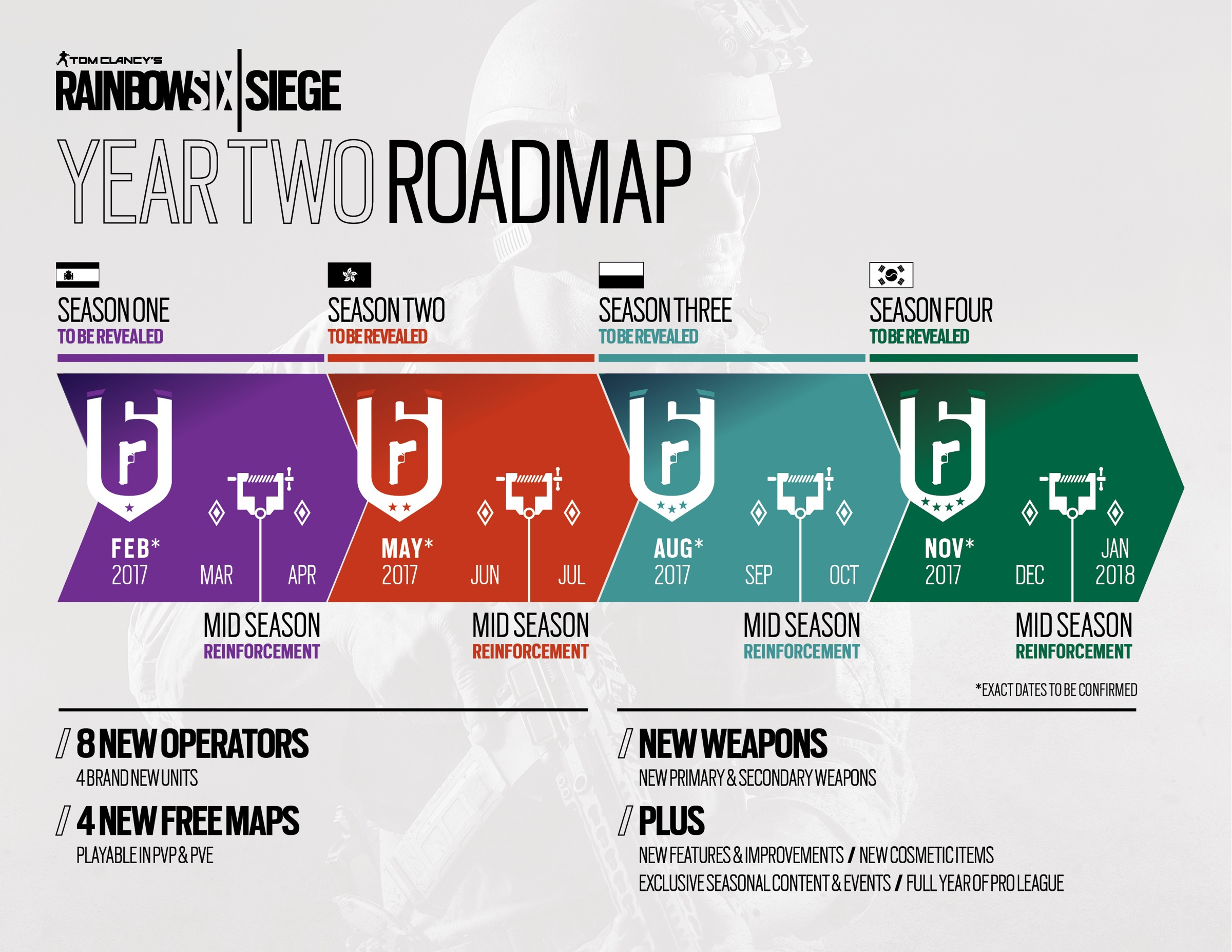 rainbow-six-siege-year-two-roadmap-06